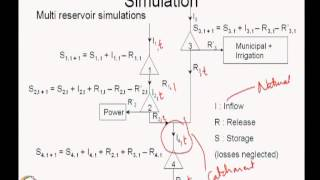 Mod-04 Lec-18 Simulation: Introduction To Multi-objective Planning