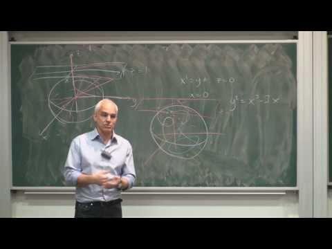 Math-Geschichte8: Projektive Geometrie