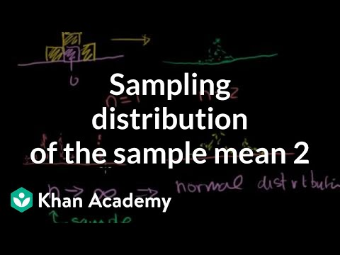 normal distribution and khan academy website In probability theory, chebyshev's inequality guarantees that, for a wide class of  probability distributions, no more than a certain fraction of values can be more  than a certain distance from the mean specifically, no more than 1/k2 of the  distribution's values can be more than k  but if we additionally know that the  distribution is normal, we can say there is.
