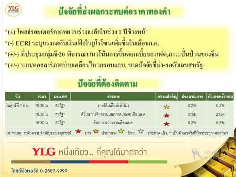 YLG NightUpdate 04-09-15