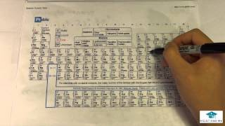 MCAT Question Of The Day 21 Oxidation Numbers