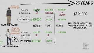 Download Video Drawing Conclusions: Is renting really a waste of money? MP3 3GP MP4