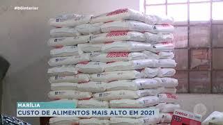 Preço dos alimentos mais caro em 2021