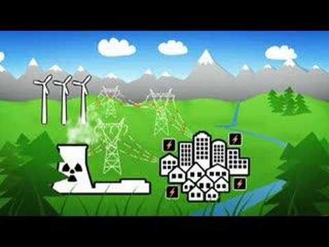 Electricity from all kinds of renewable sources