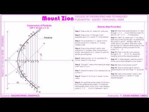 Construction of Parabola by Eccentricity Method – Conic Sections – Engineering Graphics