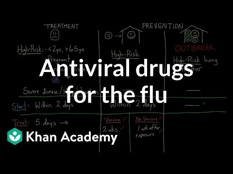 Antiviral drugs for the flu | Infectious diseases | Health & Medicine | Khan Academy