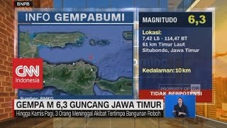 Download Video Gempa Magnitudo 6,3 Guncang Jawa Timur MP3 3GP MP4