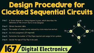 Design Procedure for Clocked Sequential Circuits