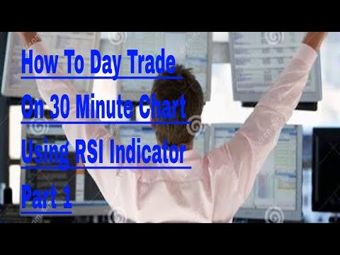 How To Day Trade On 30 Minute Chart Using RSI Indicator Part 1