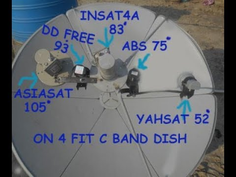 Insat4a 83 with 5 lnb Setting on 4 fit C band dish