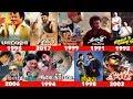 Tamil Movies No 1 Box office winners list from 1991 to 2017   Ajith   Vijay   Rajini