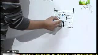 الفيزياء للاستاذ/محمد عبد المعبود 5-12-2012