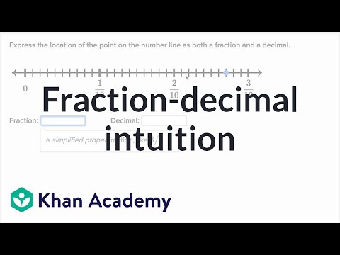 sc 1 st  Khan Academy & Writing a number as a fraction and decimal (video) | Khan Academy