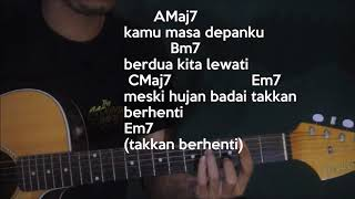 Video Jaz - Teman Bahagia [Gitar tutorial kord dan lirik] MP3, 3GP, MP4, WEBM, AVI, FLV Juni 2018