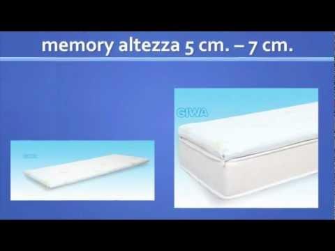 Giwa topper coprimaterasso in memory foam automodellante