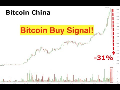 Bitcoin Exchanges Cover Shorts! (Bix Weir) video