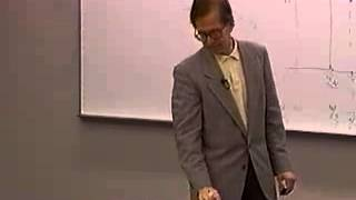 Principles Of Macroeconomics: Lecture 24 - Long Run Macro Equilibrium 2