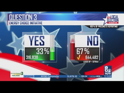 Breakdown on how ballot questions fared on election night