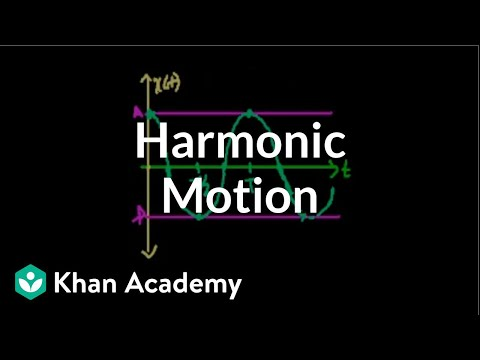 Worksheets Mean Median Mode Excel Introduction To Harmonic Motion Video  Khan Academy Worksheets On Functions with Excel Worksheet Definition Pdf  Similie Worksheets Word