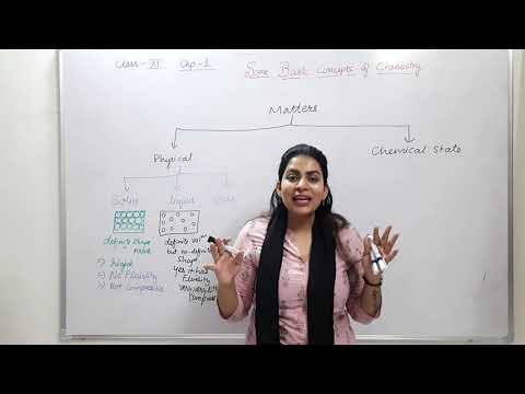 class-11 chemistry chap-1 Some basic concepts of chemistry.[Part-1] useful for JEE/NEET exams.