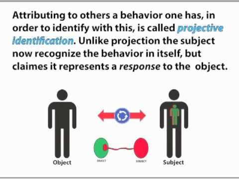 identification - Here i try to explain the psychological defence called projective identification. Allsow projection is mentioned and splitting and introjective identification.