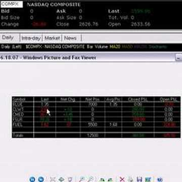 Day Trading Swing Trading Market Blog 6.20.07
