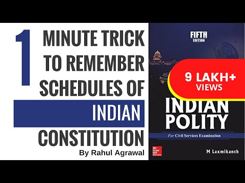 1 Minute Trick To Remember Schedules of Indian Constitution By Rahul Agrawal