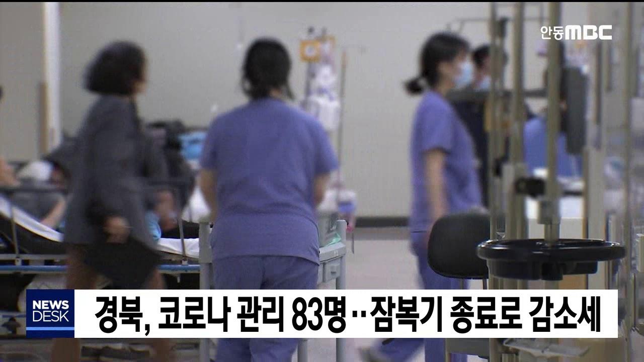 경북, 코로나 관리 83명.. 잠복기 종료로 감소세