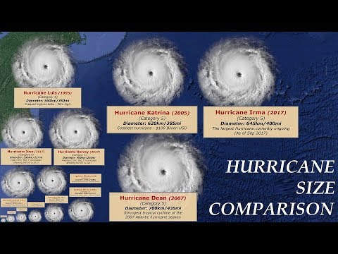 Hurricane Size Comparison Shows the Power of Nature
