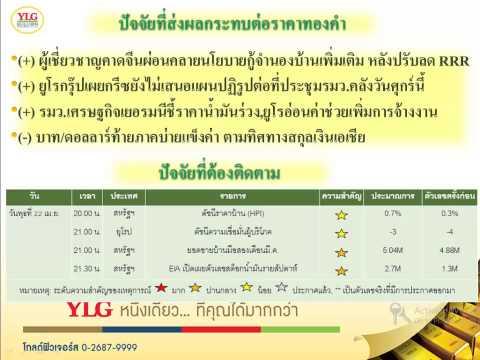 YLG NightUpdate 22-04-15