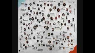 Game Of Thrones - Family Tree