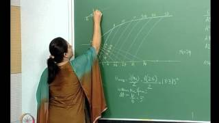 Mod-01 Lec-22 Lecture-22-Application Of The Method Of Characteristics:
