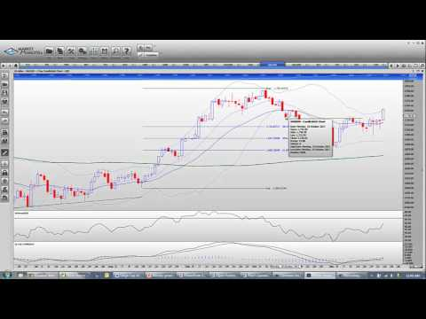 25/11/12 Australian Stock Update