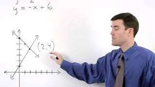Solving Systems of Equations by Graphing  MathHelp.com