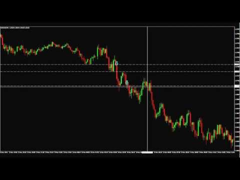 Binary Options – Price Action Trading