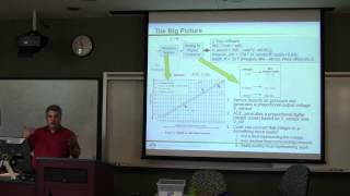 Introduction to Robotics Course -- Lecture 7 - Sensing:  Analog to Digital Conversion