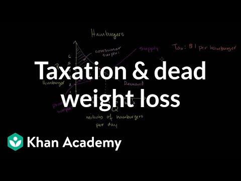 dead weight loss economics helper