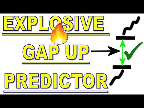 How To Day Trade Using The Relative Strength Index ( RSI ) Part 4