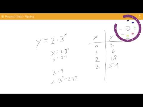 Exponents and Exponential Functions