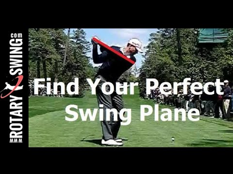 Matt Kuchar Swing Review: 2013 One Plane Golf Swing (Golfs #1 Lag Instructor)