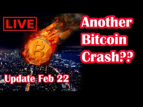 Is Bitcoin Crashing again? Live cryptocurrency technical analysis & price prediction Ripple, Tron