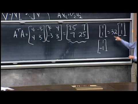 Lec 29 | MIT 18.06 Linear Algebra, Spring 2005