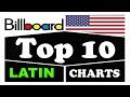Billboard Latin Charts   February 25, 2017   ChartExpress