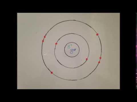 bohr model of oxygen