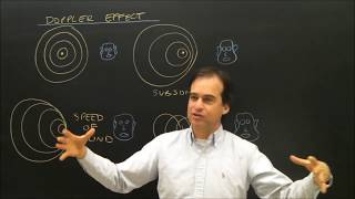 The Doppler Effect Sound Explained In Physics