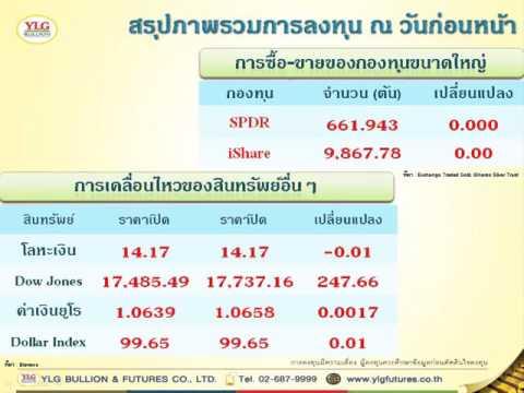 YLG บทวิเคราะห์ราคาทองคำประจำวัน 19-11-15