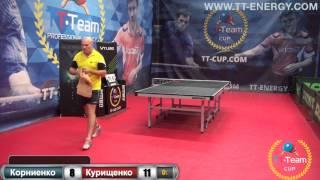 Корниенко Г. vs Курищенко Ю.