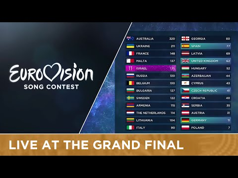 The exciting televoting sequence of the 2016 Eurovision Song Contest (видео)