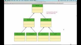 Objective-C Programming - Lecture 9a