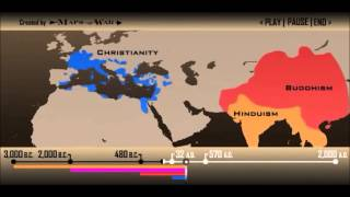 Vedic Hinduism : World's Most Ancient Religion of the world -TIMELINE